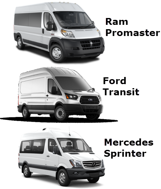 open source rv bug out van 2 choosing a chassis ram promaster vs ford transit vs mercedes. Black Bedroom Furniture Sets. Home Design Ideas